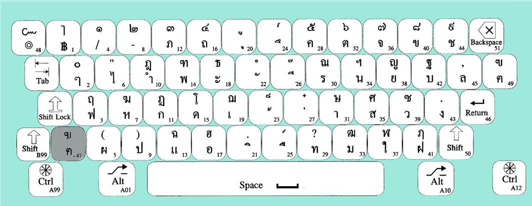 Thai Keyboard Layout Video Thai Keyboard Layout